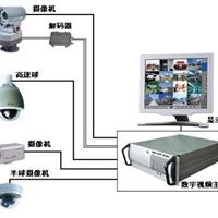供应京山电视监控系统,荆门电视监控系统