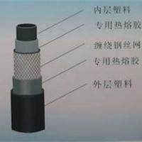 钢丝骨架塑料复合管优质钢骨架聚乙烯复合管