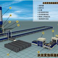 供应保温板设备,保温板生产线