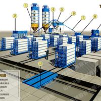 供应复合墙板生产线,复合墙板设备