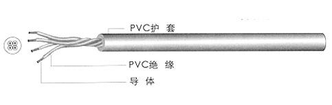 供应足米国标电缆环威牌耐磨RVV16*0.5软线