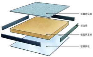 特价促销汇丽硫酸钙防静电地板