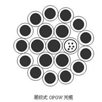 上海OPGW-48B1光缆国家重点指定知名厂家