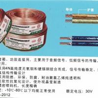供应环威100芯金银铜音箱线RYVB2*0.8透明色