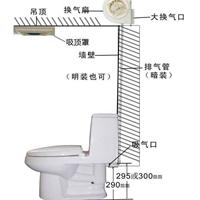 北京德吉力牌节水除臭马桶