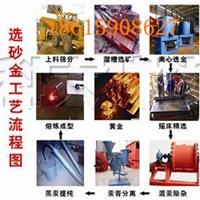 金矿选矿设备、金矿选矿工艺流程