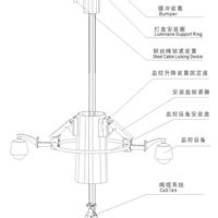 供应FC-60/80/100系列带监控升降式高杆灯