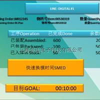 【上海央达】精益安灯系统解决方案