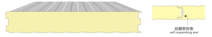 供应聚氨酯冷库板