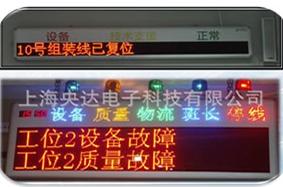 【精益安灯系统】精益生产管理专用安灯系统