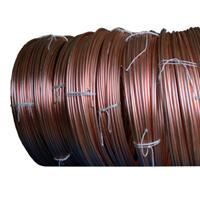 供应铜覆钢圆钢现货