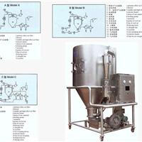 江苏立科干燥科技有限公司