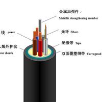 供应GYTA-24B1 4*4.0mm复合光缆厂