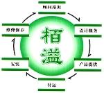 云南柏溢康体设备有限责任公司