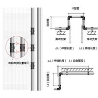 供应中国十大管业航天凯撒管ASAK-Pipe