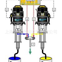 电子双组份喷涂机 高压雾化 电子配比
