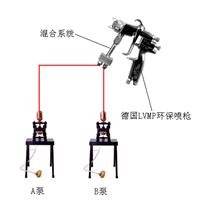 双组份低压喷涂机 进口1比1内混环保喷枪