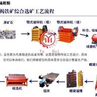 豫晖褐铁矿选矿设备对铁矿石选矿的方法步骤