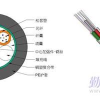 上海现货供应ADSS光缆