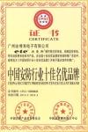 中国安防行业十佳优品牌证书
