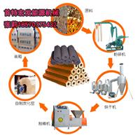 供应湖南新型木炭机,国内最新型机制木炭机