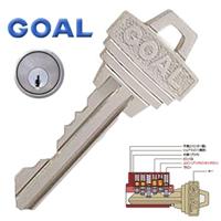 供应高尔GOAL门锁 锁芯结构 钥匙系统