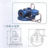 供应现货RTJ-FK系列自力式燃气调压器厂家