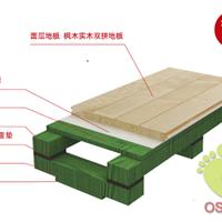 专业体育运动木地板 篮球专用运动木地板