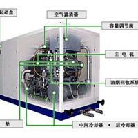 供应重庆空压机、空压机报价节能省电空压机