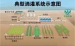 上海华维节水灌溉有限公司