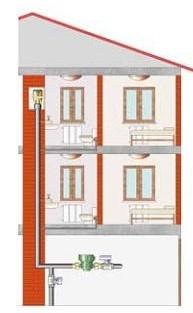 供应上海市建筑用减压阀的作用楼宇减压阀