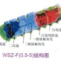 供应WSZ小型个人医院污水处理一体化设备
