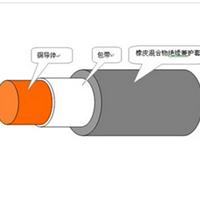 亨通电焊机橡套软电缆厂家直销