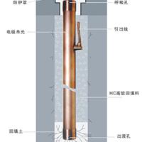 供应离子接地极防腐紫铜管离子接地极