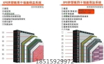 北京高圣佳保温材料厂