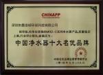 中国名优品牌监督管理委员会