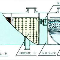 屠宰场气浮单元废水处理设备厂家