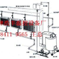 新型猪舍地暖锅炉生产厂家自产自销