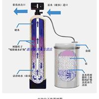 供应天津软化水设备 锅炉水设备