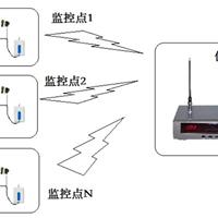 睿士达远程无线 联网吸烟 抽烟 探测系统