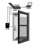 金鑫安泰启用新指纹门禁系统