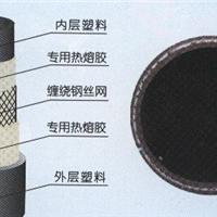 九江钢丝网骨架塑料复合管