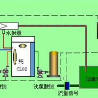 供应新款二氧化氯发生器价格