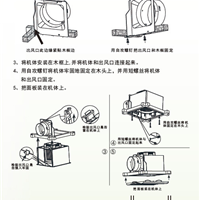 供应重庆绿岛风全热交换器 松下新风机