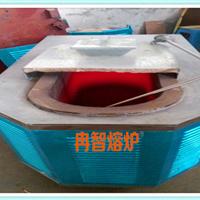 供应河北省电磁感应熔锌炉300公斤