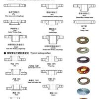 供应不锈钢法兰、焊接法兰深圳厂家直销