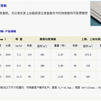 供应泰山普通石膏板2.4m