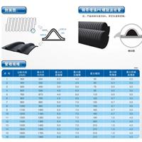 供应钢带增强螺旋波纹管