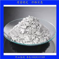 水性铝粉浆、氟碳漆和卷材涂料用水性铝银浆