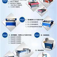 供应软包背景墙移门成套设备生产线厂家直销